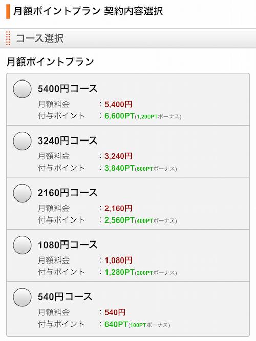 ひかりTVブック 月額ポイントプラン