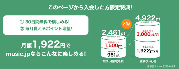 music.jp ポイントキャンペーン