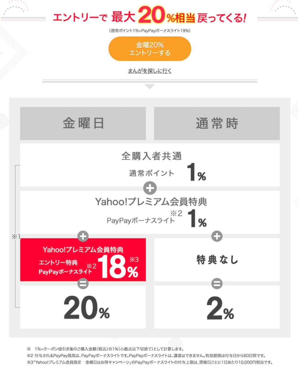 ebookjapan 金曜日 PayPay ボーナスポイント 20倍