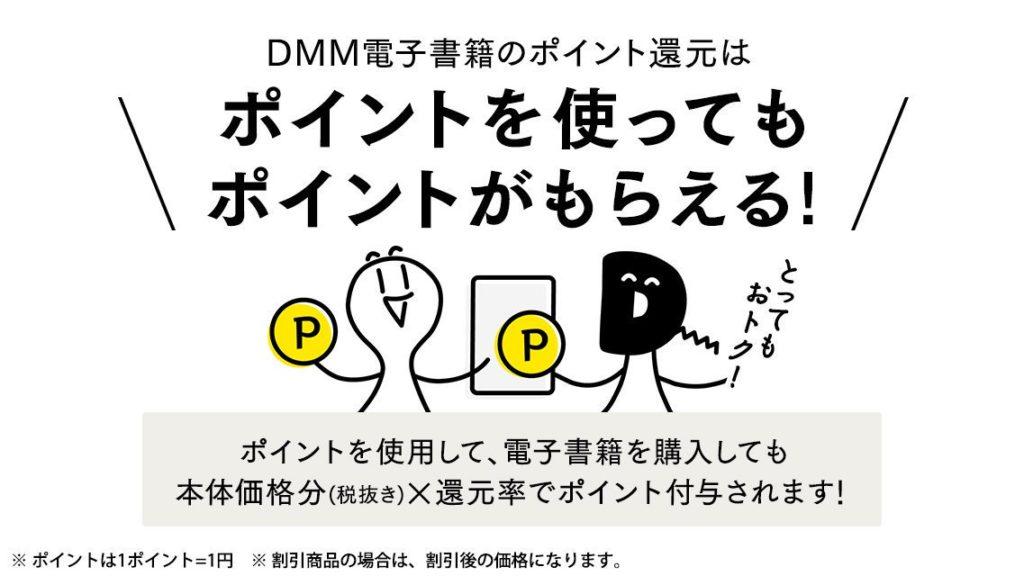DMM ポイント還元