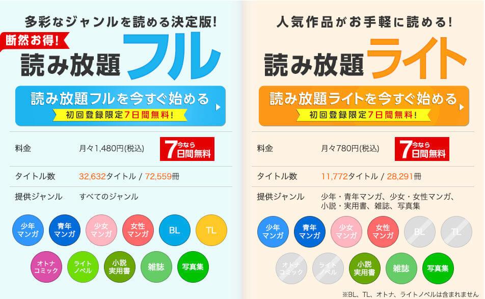 コミックシーモア 読み放題 トップイメージ