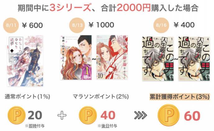 amebaマンガ シリーズ購入でポイントアップ イメージ